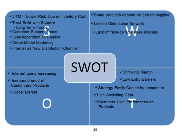 dell case study swot analysis