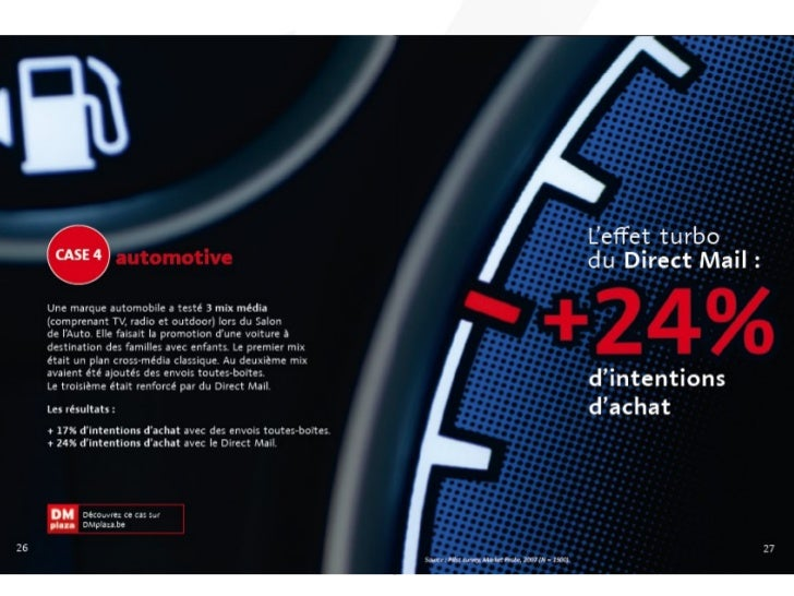 Automotive sanitized Funnel  Impact survey April 2006