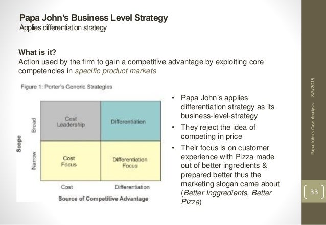 papa johns case analysis The customer challenge papa john's was the first pizza take-out company to institute text and online ordering at 100% of its domestic locations.