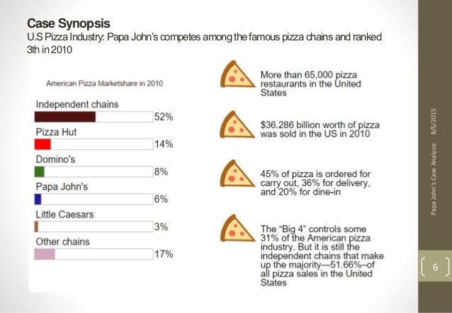 papa johns case analysis Papa john's analysis alex quiquia 3/19/13 mgmt 4800 strategic analysis of papa john's introduction--we already know that papa john's is a major player in the pizza industry but what does the future hold for them.