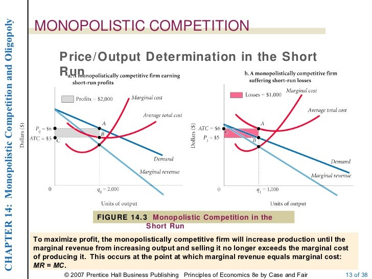 how to write an essay introduction for price determination under  pricing under monopolistic and oligopolistic competition under monopolistic competition