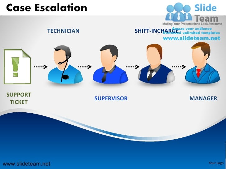 Case escalation support ticket process supervisor manager powerpoint ppt slides.