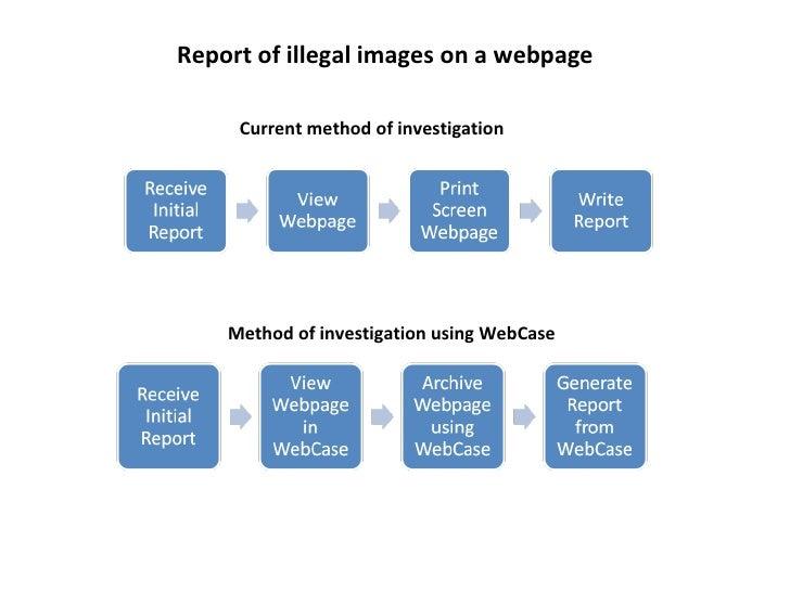 WebCase Investigations vs. Current Methods