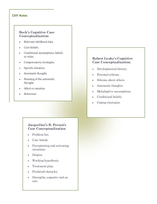 conceptualization and treatment plan individual psychology Running head: individual psychology case study 1 individual psychology case study of tyler marks a conceptualization and treatment plan.