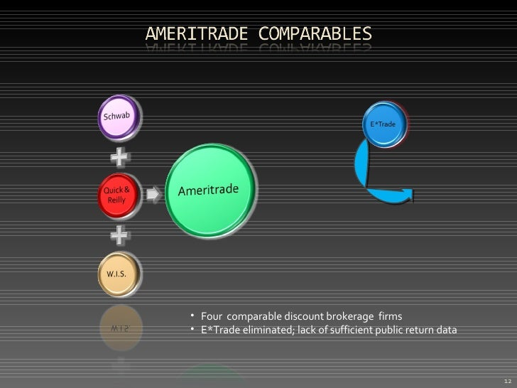 ameritrade case Case 6: cost of capital at ameritrade summary: formed in 1971, ameritrade holding corporation has been a pioneer in the deepdiscountbrokerage sec.