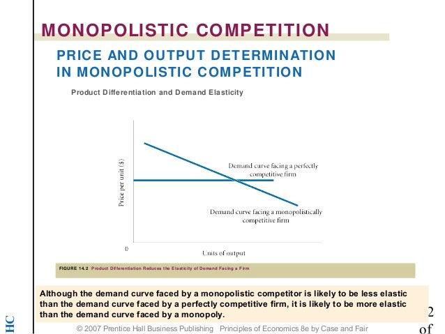 how to write papers about price determination under monopolistic oligopoly differs from monopoly and monopolistic competition in this that