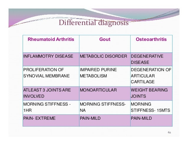 Septic arthritis patient uk
