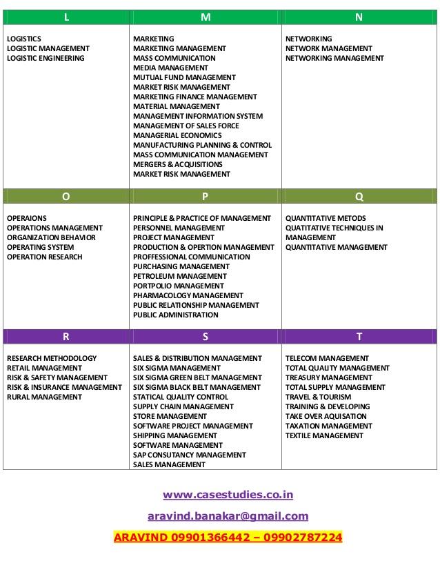 Case Studies case interview questions & answers | Management