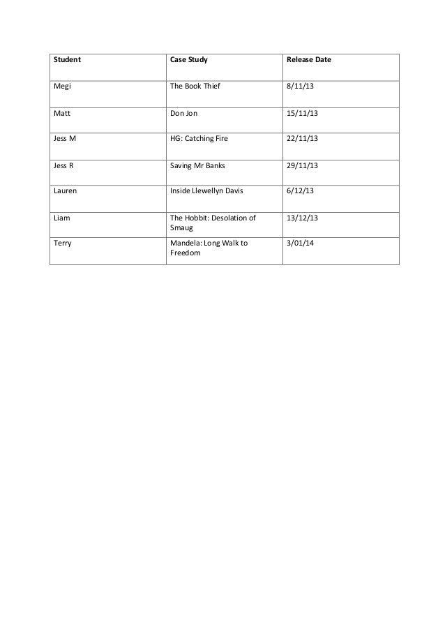 Student Case Study Release Date Megi The Book Thief 8/11/13 Matt Don Jon 15/11/13 Jess M HG: Catching Fire 22/11/13 Jess R...
