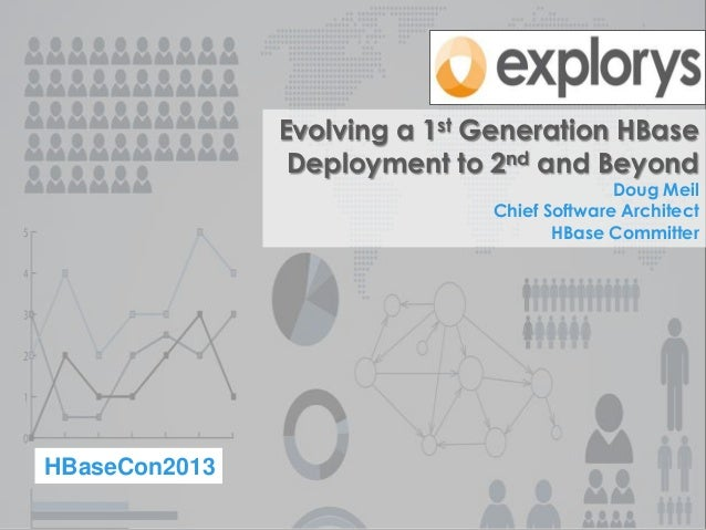 HBaseCon 2013: Evolving a First-Generation Apache HBase Deployment to Second Generation and Beyond