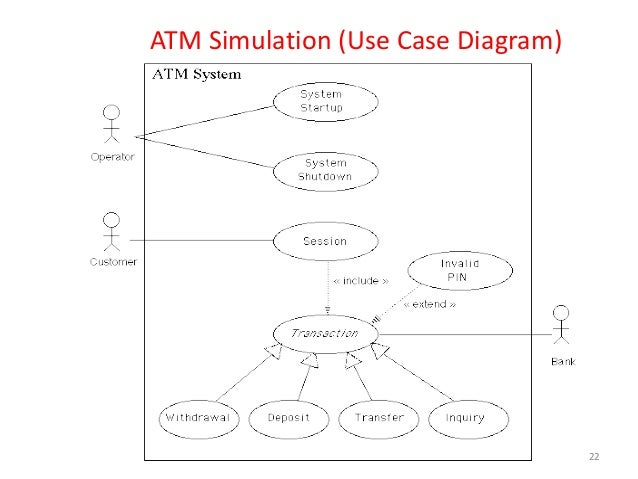 case studies use cases ase      atm simulation  use case diagram