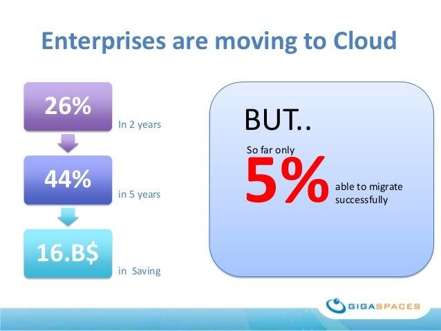 Cloud case studies