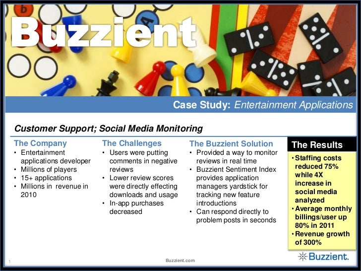 Case Study: Entertainment Applications    Customer Support; Social Media Monitoring    The Company                The Chal...