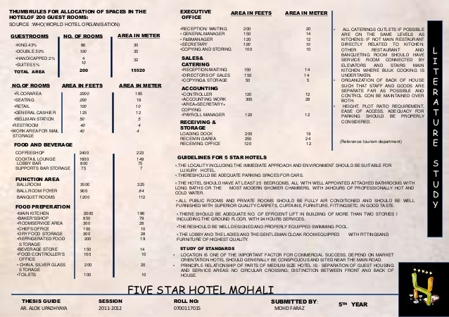 L I T E R A T U R E S T U D Y FIVE STAR HOTEL MOHALI THESIS GUIDE AR. ALOK UPADHYAYA SESSION SUBMITTED BY:ROLL NO: 5TH YEA...