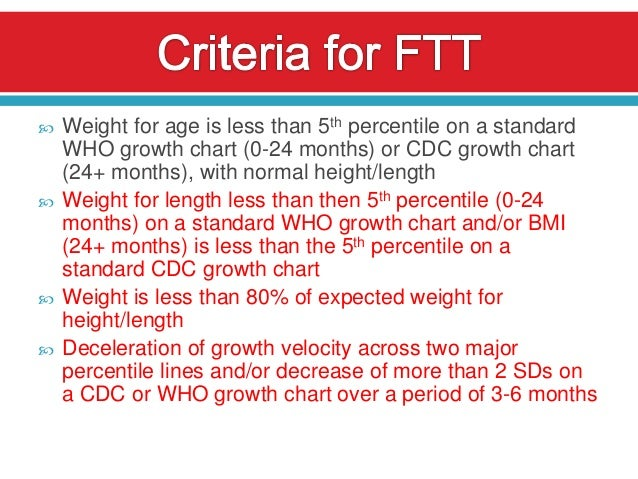 growth chart case study