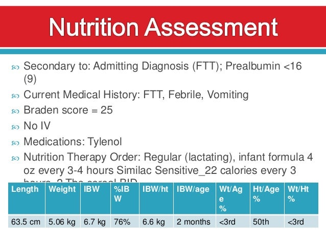 case study 22 medical nutrition therapy