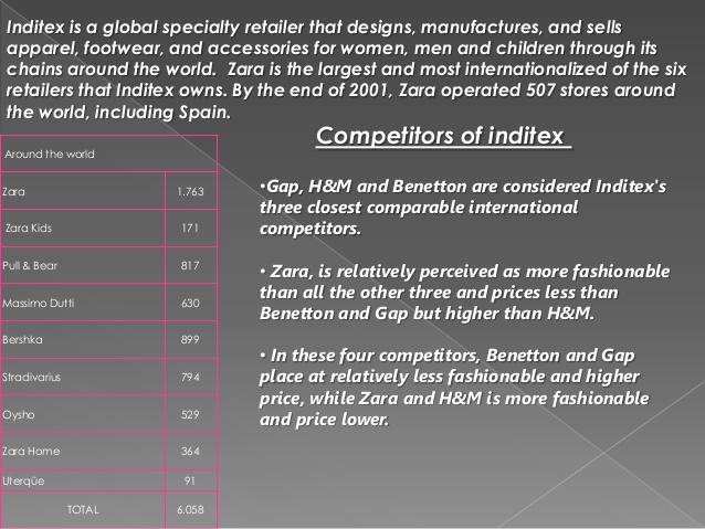 Zara's secret to retail success - its supply chain