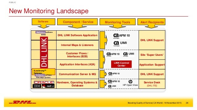 dhl case analysis About deutsche post dhl case study - deutsche post dhl the solution deutsche post selected voicetrust's password reset solution to enable employees to reset their.
