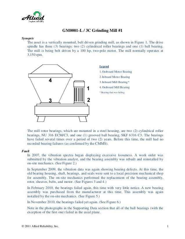© 2011 Allied Reliability, Inc. 1 GM0001-L / 3C Grinding Mill #1 Synopsis The asset is a vertically mounted, belt driven g...