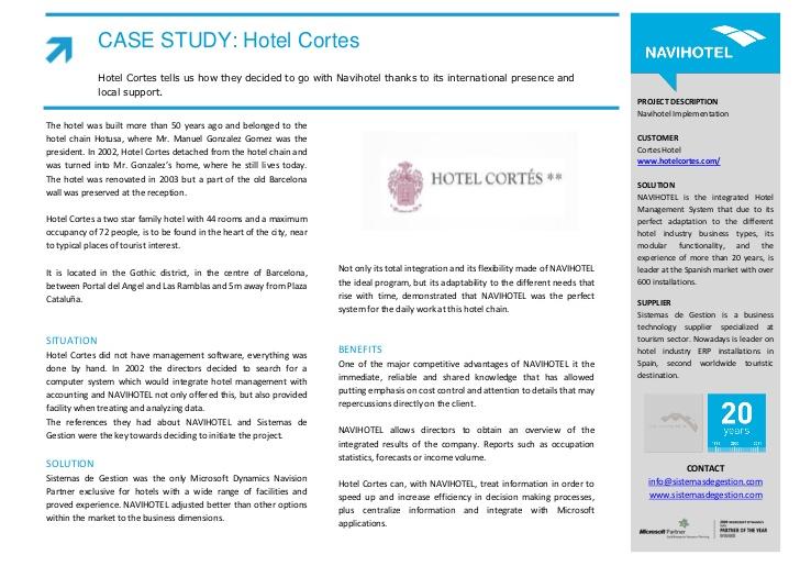 Portman Hotel Case Study Analysis