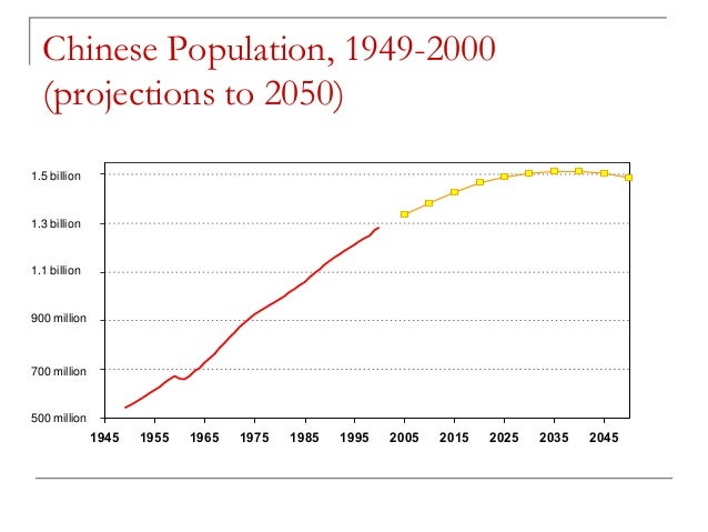population trends in china Disclaimer: this web site contains data tables, figures, maps, analyses and technical notes from the current revision of the world population prospects.