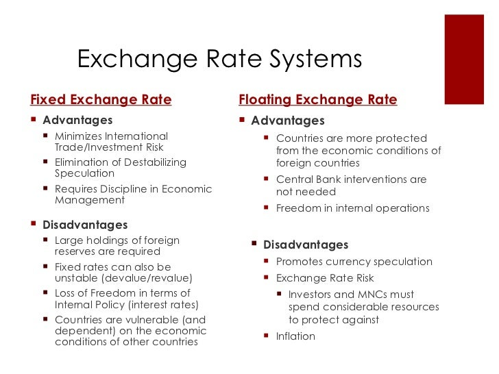 advantages of floating exchange rates Advantages and disadvantages of freely floating exchange rates advantages  freely floating exchange rates can be a good option they allow for autonomous .