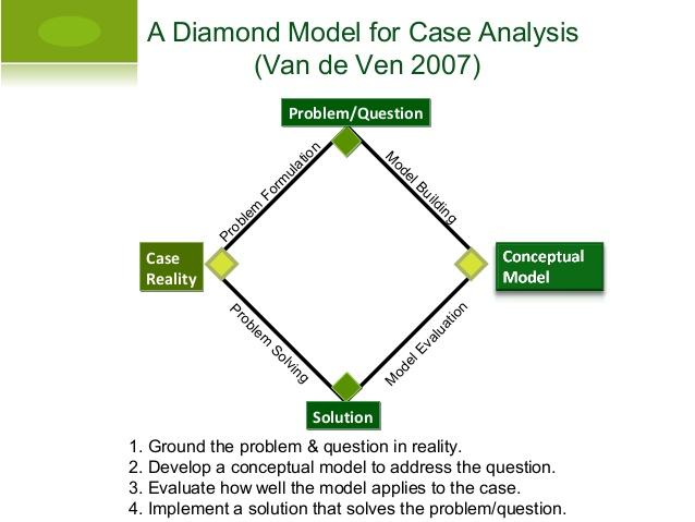 public relations case study analysis