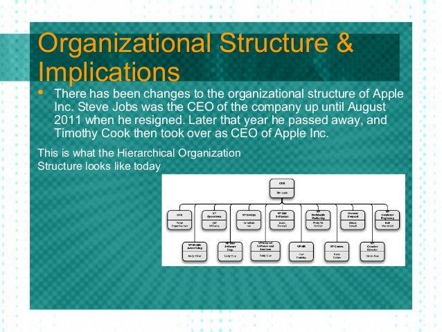 apple case study organizational change