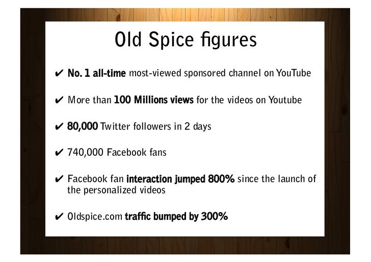 old spice case study youtube Watch my amazing website created on emaze - the stunning web site builder.