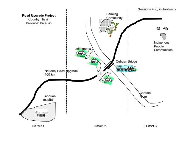 Case study on road upgrade sketch map