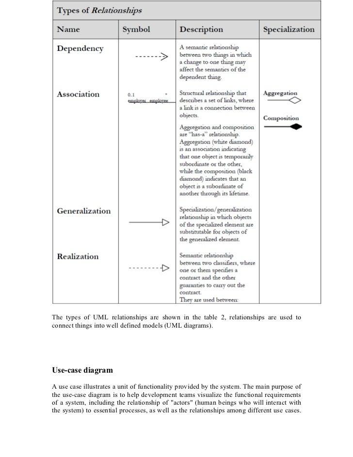 Curriculum vitae para practicas profesionales