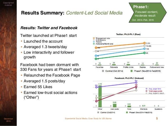 Buy essay online cheap social media case study