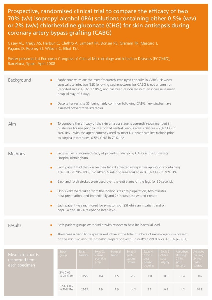 Casey Clinical Summary | ChloraPrep UK Infection Prevention & Control