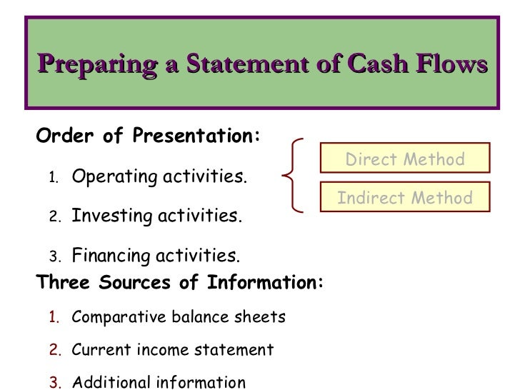 cash flow statement direct method example pdf
