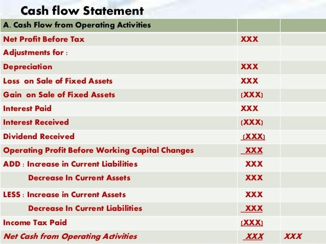 cash flow statement essay
