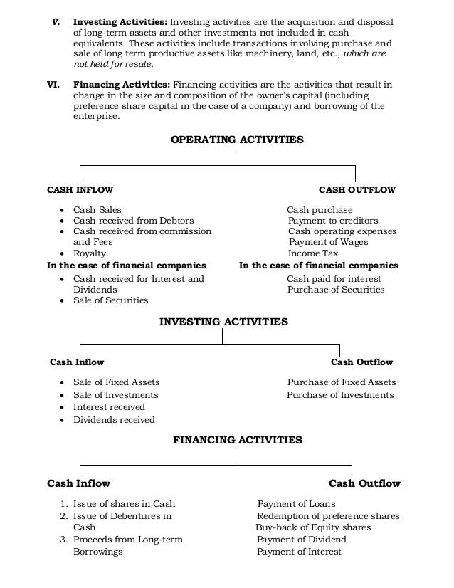 analyse the cash flow and highlight essay View essay - week 4 paper from fin/370 fin/370 at university of phoenix 1 cash flow analysis fin/370 cash flow analysis limited leverage is good for the organization frank smith has considerable.