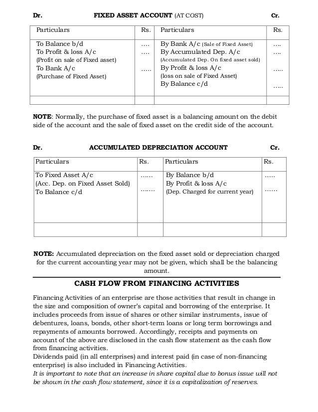 cash flows essay The importance of discounted cash flow techniques finance essay to evaluate the importance of discounted cash flow techniques in investment decision, we need to.