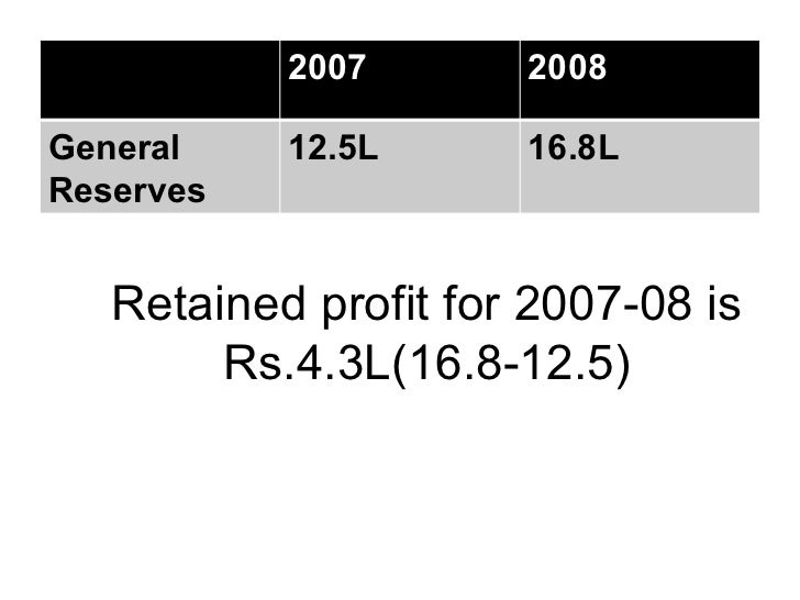 2007       2008General    12.5L      16.8LReserves   Retained profit for 2007-08 is        Rs.4.3L(16.8-12.5)