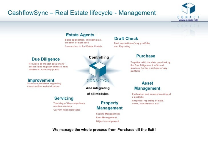 CashflowSync – Real Estate lifecycle - Management Estate Agents Property Management Draft Check Due Diligence Improvement ...