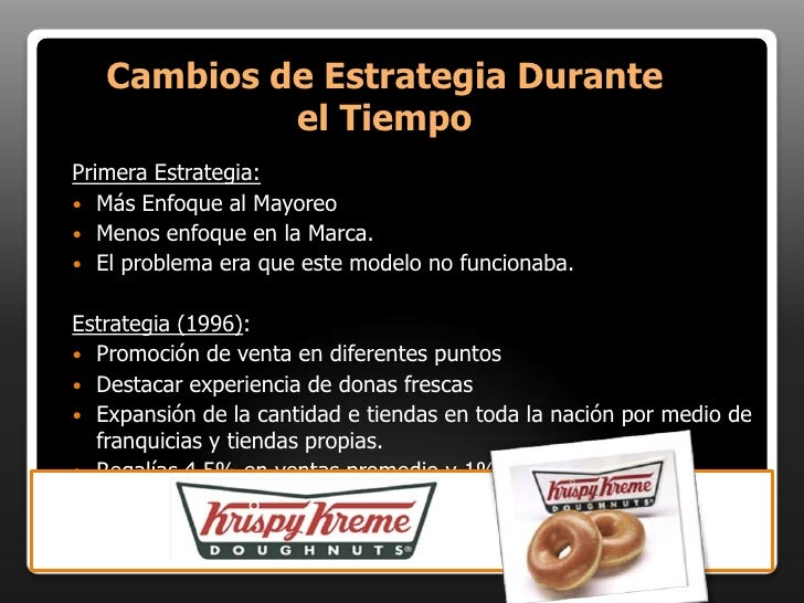 "estrategias de mercadeo para krispy kreme Come see us krispy kreme's most famous and best-selling product is the glazed, yeast-raised doughnut known as the ""krispy kreme original glazed®"" in addition to the original glazed®, each store also offers numerous other varieties of yeast-raised and cake doughnuts participating retail stores can also produce."