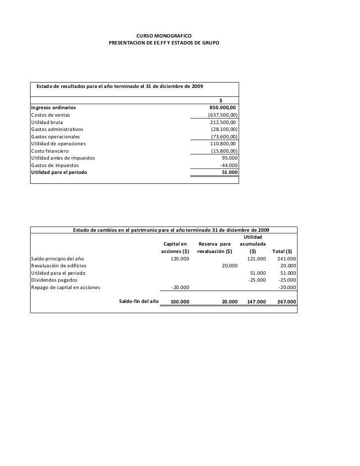 CURSO MONOGRAFICO                               PRESENTACION DE EE.FF Y ESTADOS DE GRUPO  Estado de resultados para el año...