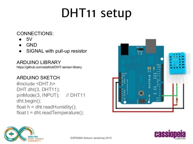 Using a DHTxx Sensor DHTxx Sensors Adafruit