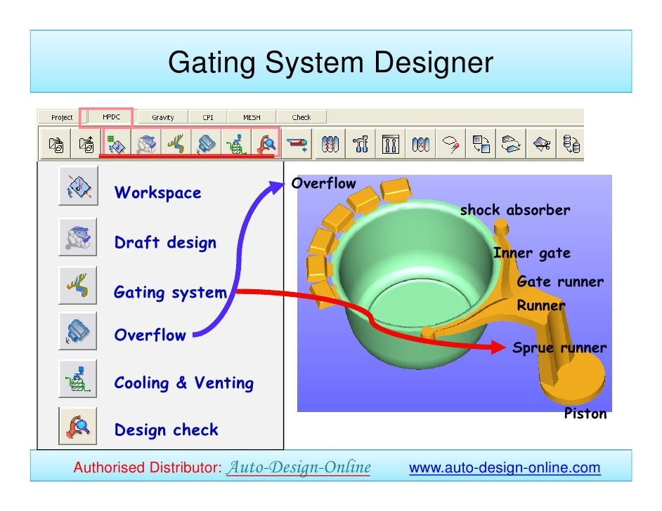 gating system Definition of gating in the legal dictionary - by free online english dictionary and encyclopedia what is gating meaning of gating as a legal term what does gating.