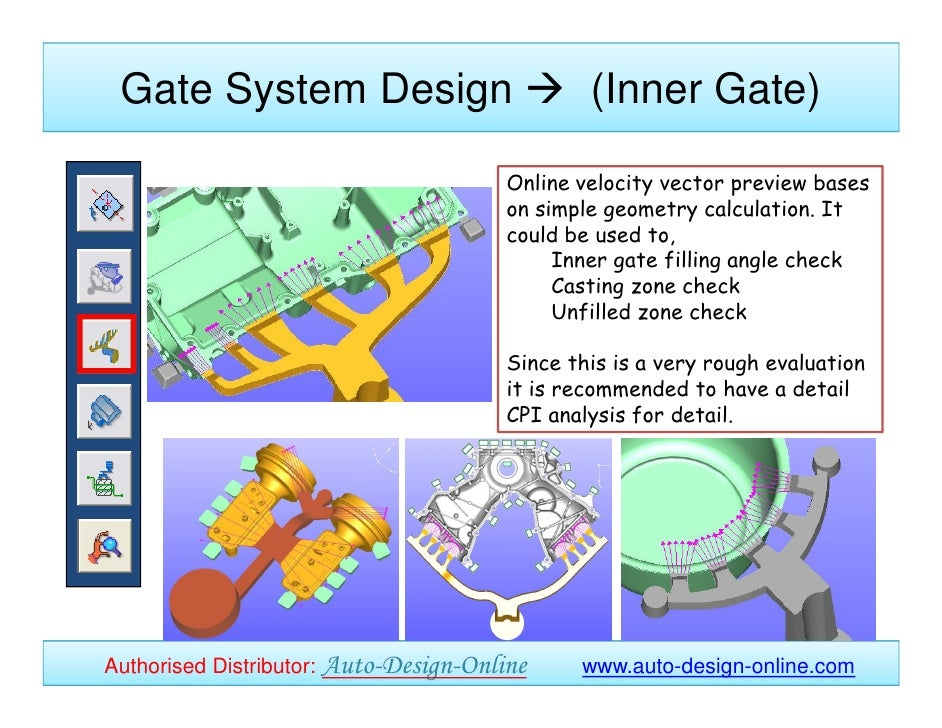 gating systems What is gating system: fluid flow efficiency of exsisting gating systems effect of changes in gating desing on turbulence & rate of flow hence.
