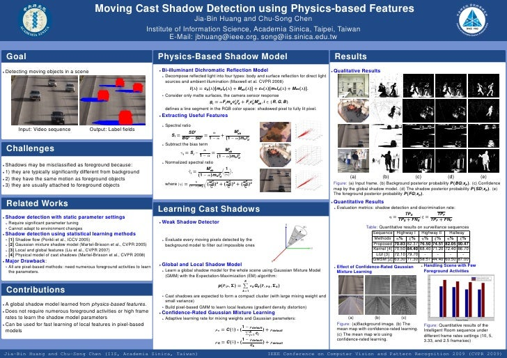 Moving Cast Shadow Detection Using Physics-based Features (CVPR 2009)