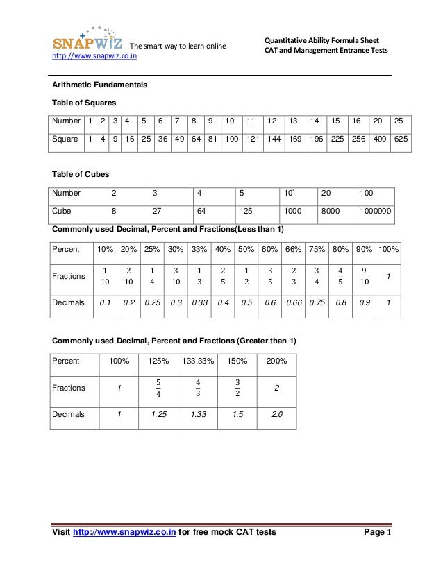 The smart way to learn online http://www.snapwiz.co.in Quantitative Ability Formula Sheet CAT and Management Entrance Test...