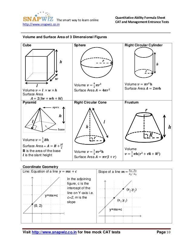 Circle Formula Sheet Cat quant cheat sheet