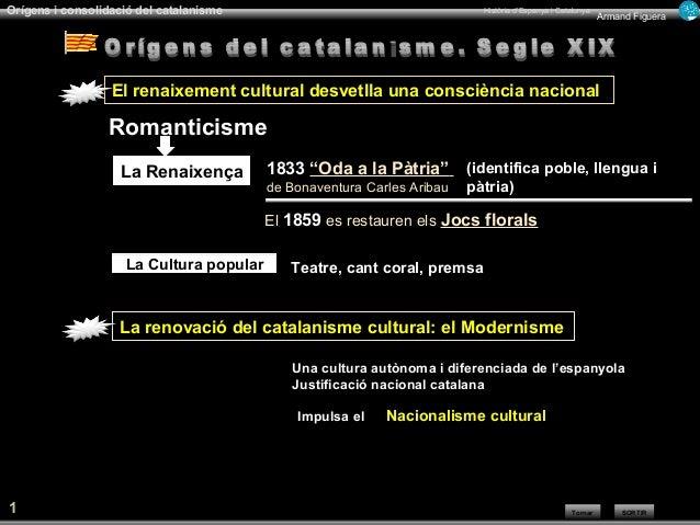 SORTIR Armand Figuera Orígens i consolidació del catalanisme Història d'Espanya i Catalunya Tornar La Cultura popularLa Cu...