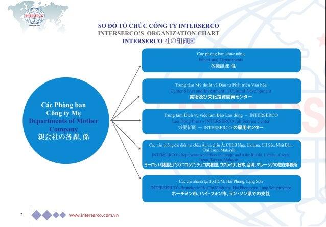 2 www.interserco.com.vn