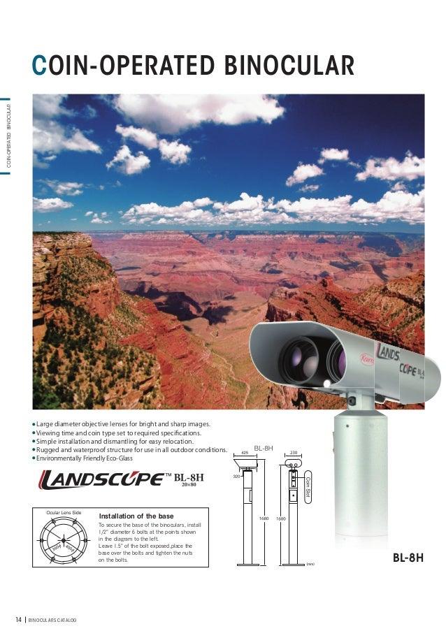 Binoculars Eyes Binocular Eye Relief Cap